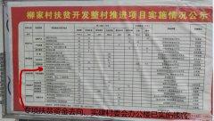 湖北巴东县水布垭镇挪用专项扶贫资金盖办公楼